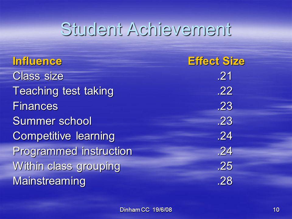 Dinham CC 19/6/0810 Student Achievement InfluenceEffect Size Class size.21 Teaching test taking.22 Finances.23 Summer school.23 Competitive learning.2