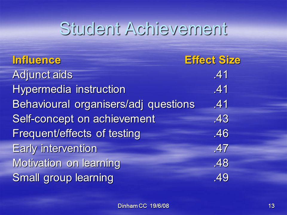 Dinham CC 19/6/0813 Student Achievement InfluenceEffect Size Adjunct aids.41 Hypermedia instruction.41 Behavioural organisers/adj questions.41 Self-co