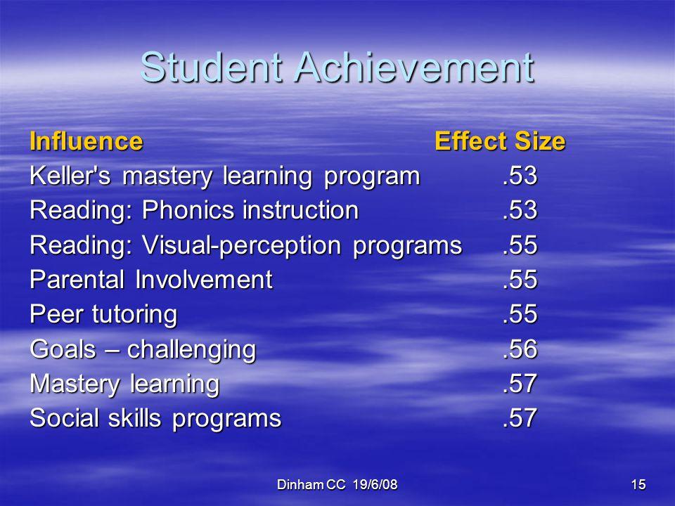 Dinham CC 19/6/0815 Student Achievement InfluenceEffect Size Keller's mastery learning program.53 Reading: Phonics instruction.53 Reading: Visual-perc