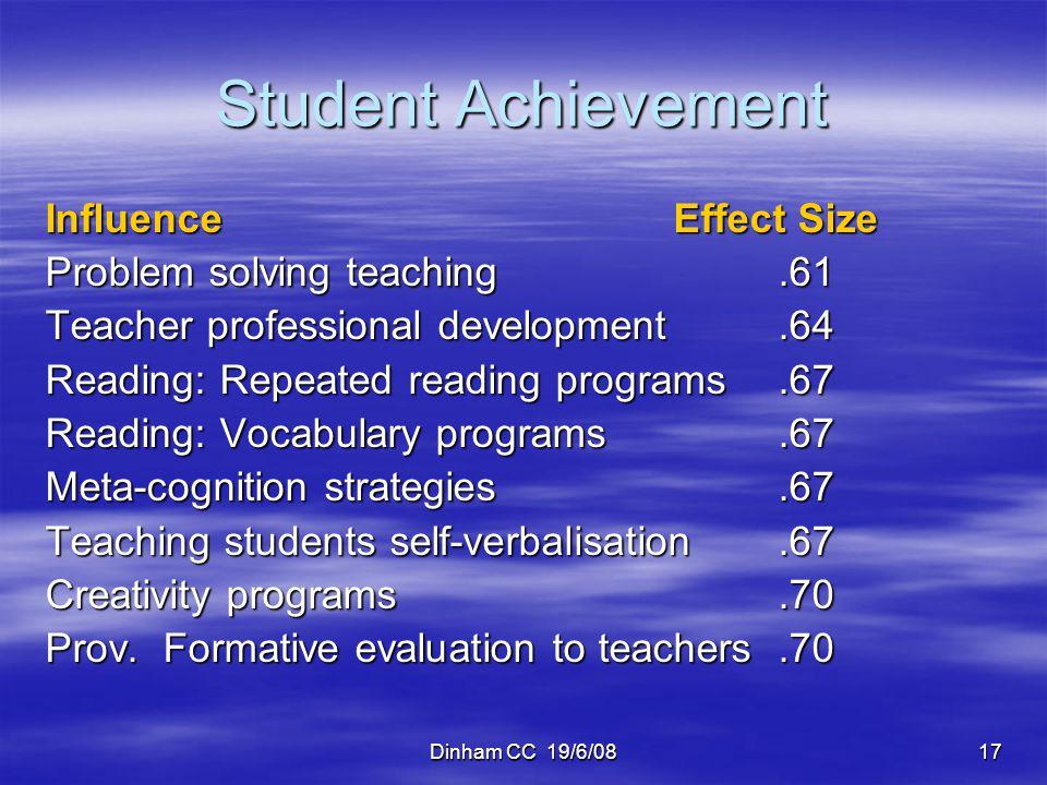 Dinham CC 19/6/0817 Student Achievement InfluenceEffect Size Problem solving teaching.61 Teacher professional development.64 Reading: Repeated reading