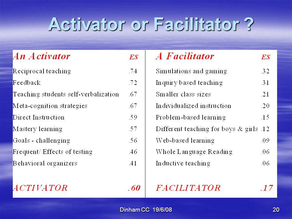 Dinham CC 19/6/0820 Activator or Facilitator ?