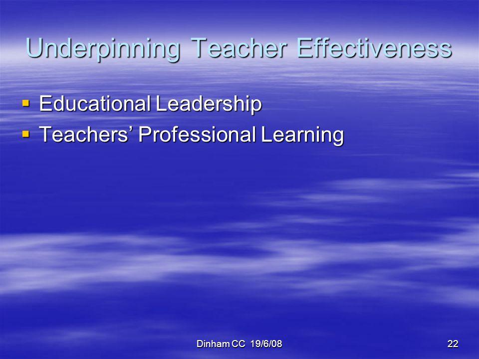 Dinham CC 19/6/0822 Underpinning Teacher Effectiveness Educational Leadership Educational Leadership Teachers Professional Learning Teachers Professio