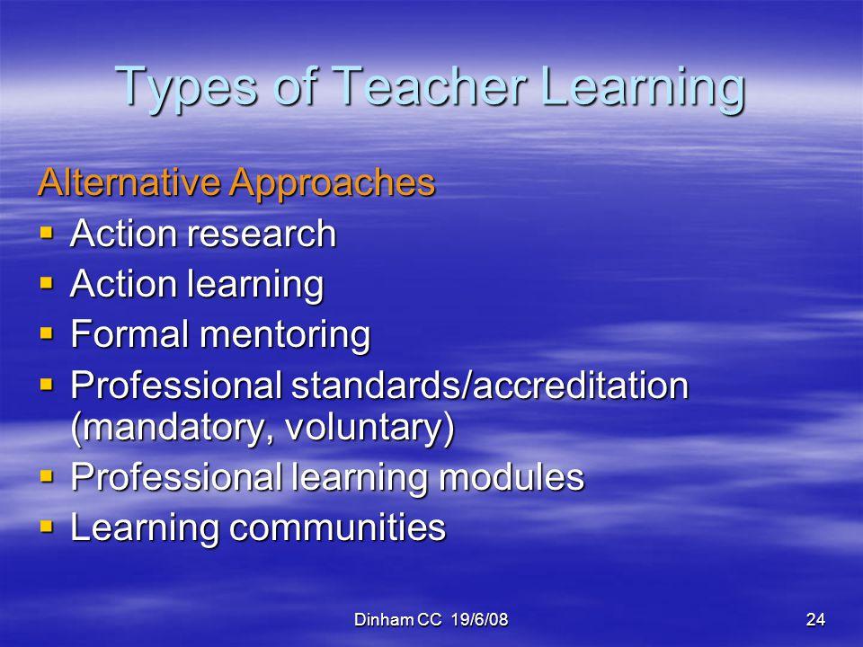 Dinham CC 19/6/0824 Types of Teacher Learning Alternative Approaches Action research Action research Action learning Action learning Formal mentoring