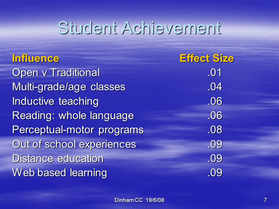 Dinham CC 19/6/0818 Student Achievement InfluenceEffect Size Feedback.72 Teacher-student relationships.72 Prior achievement.73 Reciprocal teaching.74 Quality of teaching.77 Classroom behavioural.80 Absence of disruptive students.86 Self-report grades1.44