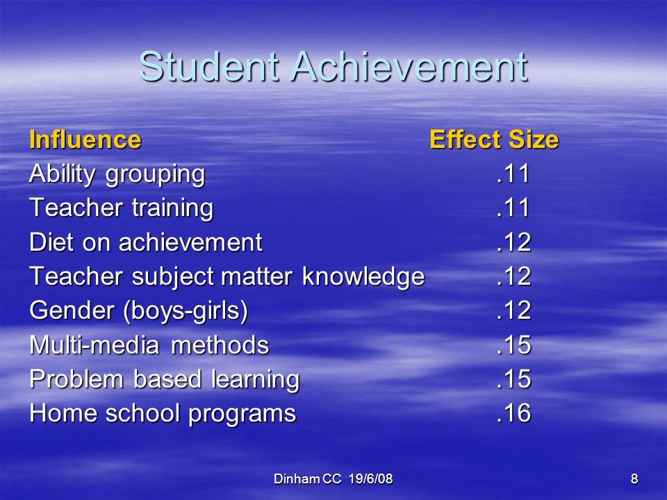 Dinham CC 19/6/0819 Overall Influences Effect Size Teacher.50 Curricula.45 Teaching.43 Student.39 Home.35 School.23 Average.40