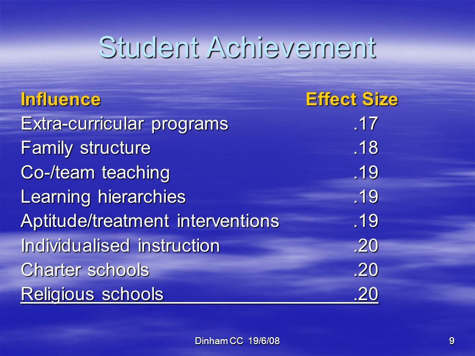 Dinham CC 19/6/0810 Student Achievement InfluenceEffect Size Class size.21 Teaching test taking.22 Finances.23 Summer school.23 Competitive learning.24 Programmed instruction.24 Within class grouping.25 Mainstreaming.28