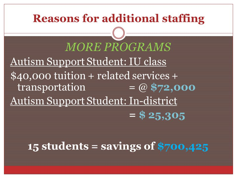 Reasons for additional staffing MORE PROGRAMS Autism Support Student: IU class $40,000 tuition + related services + transportation = @ $72,000 Autism Support Student: In-district = $ 25,305 15 students = savings of $700,425