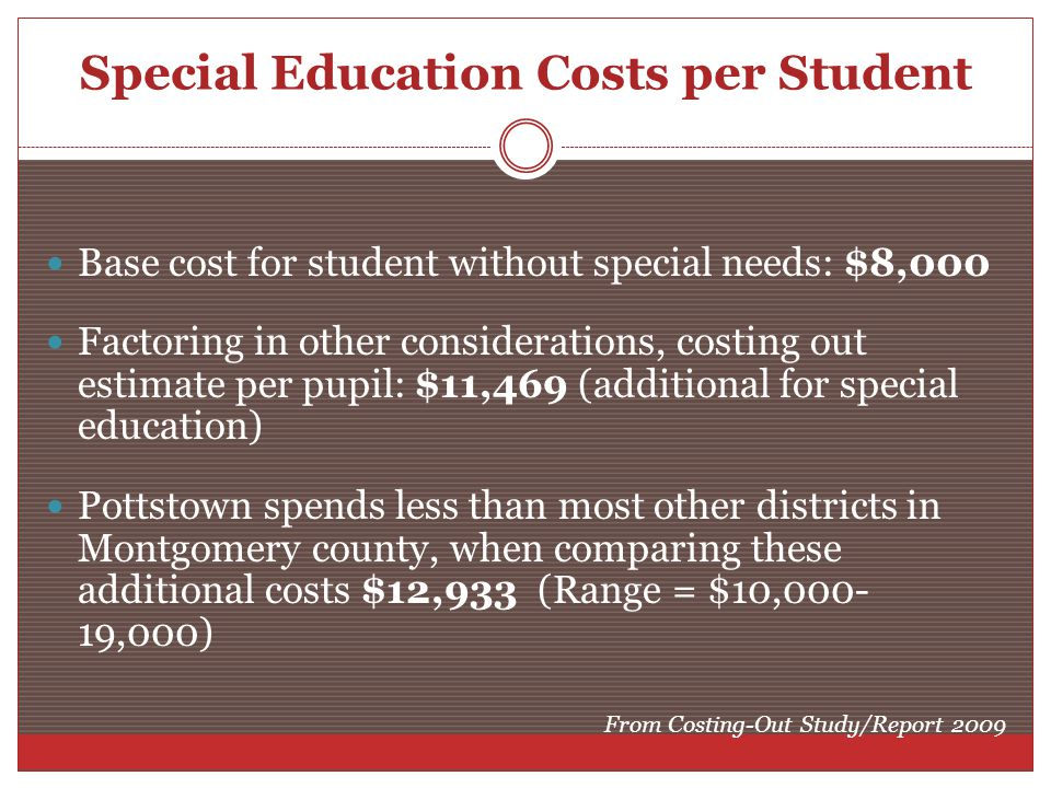 Special Education Costs per Student Base cost for student without special needs: $8,000 Factoring in other considerations, costing out estimate per pupil: $11,469 (additional for special education) Pottstown spends less than most other districts in Montgomery county, when comparing these additional costs $12,933 (Range = $10,000- 19,000) From Costing-Out Study/Report 2009