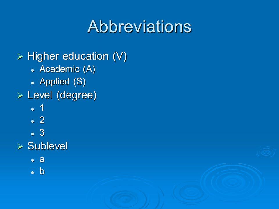 Structure Academic Academic VA-1a – basic, three years (180 ECTS) VA-1a – basic, three years (180 ECTS) VA-1b – basic, four years (240 ECTS) VA-1b – basic, four years (240 ECTS) VA-2a – master/diploma (60 or 120 ECTS) VA-2a – master/diploma (60 or 120 ECTS) VA-2b – specialization (60) VA-2b – specialization (60) VA-3 – doctoral VA-3 – doctoral Applied Applied VS-1 – basic, three years (180 ECTS) VS-1 – basic, three years (180 ECTS) VS-2 – specialization (60) VS-2 – specialization (60)