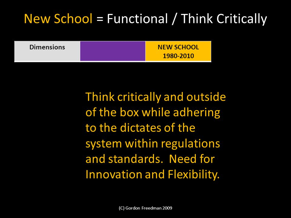 New School = Functional / Think Critically Dimensions NEW SCHOOL 1980-2010 Think critically and outside of the box while adhering to the dictates of the system within regulations and standards.