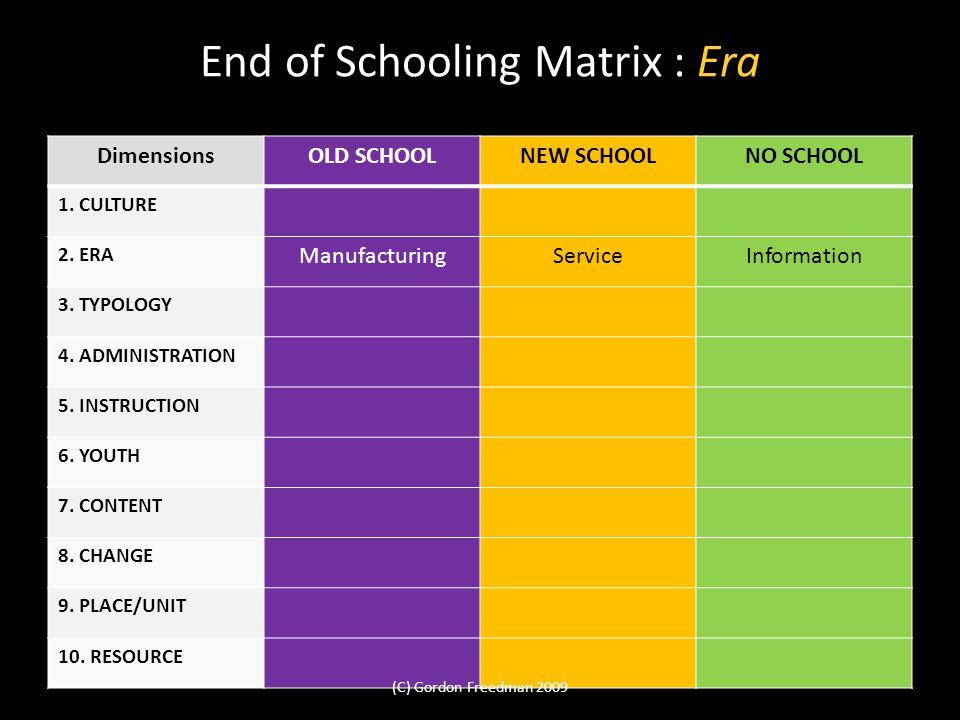End of Schooling Matrix : Era DimensionsOLD SCHOOLNEW SCHOOLNO SCHOOL 1. CULTURE 2. ERA ManufacturingServiceInformation 3. TYPOLOGY 4. ADMINISTRATION