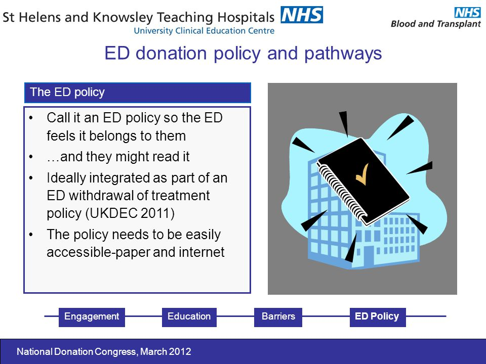 National Donation Congress, March 2012 Call it an ED policy so the ED feels it belongs to them …and they might read it Ideally integrated as part of an ED withdrawal of treatment policy (UKDEC 2011) The policy needs to be easily accessible-paper and internet The ED policy EngagementEducationED Policy ED donation policy and pathways Barriers