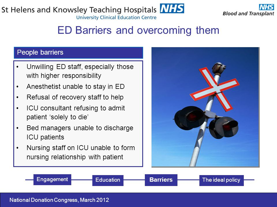 National Donation Congress, March 2012 Unwilling ED staff, especially those with higher responsibility Anesthetist unable to stay in ED Refusal of recovery staff to help ICU consultant refusing to admit patient solely to die Bed managers unable to discharge ICU patients Nursing staff on ICU unable to form nursing relationship with patient People barriers Engagement EducationThe ideal policy ED Barriers and overcoming them Barriers