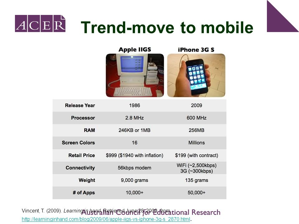 Trend-move to mobile Vincent, T. (2009). Learning in hand. Retrieved June 28, 2009, from http://learninginhand.com/blog/2009/06/apple-iigs-vs-iphone-3