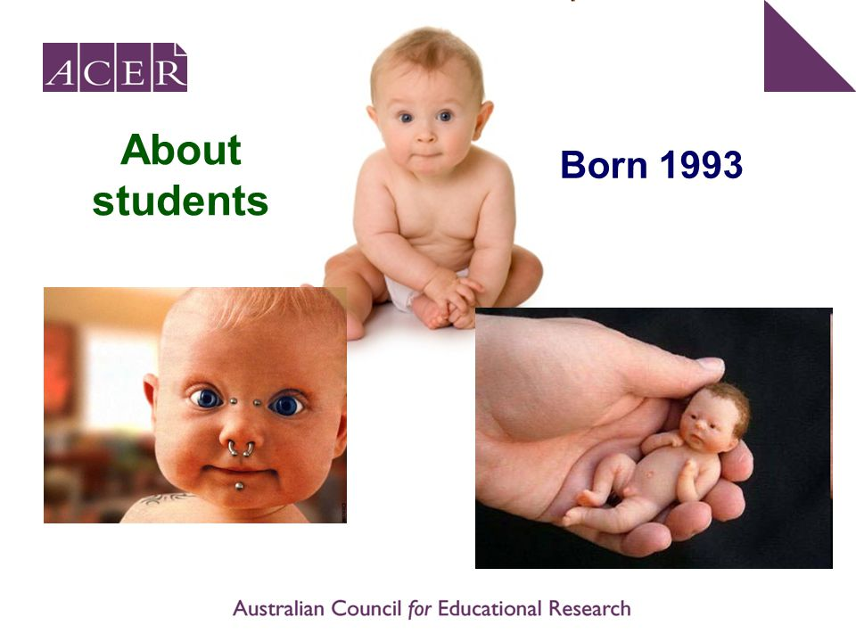 About students Born 1993