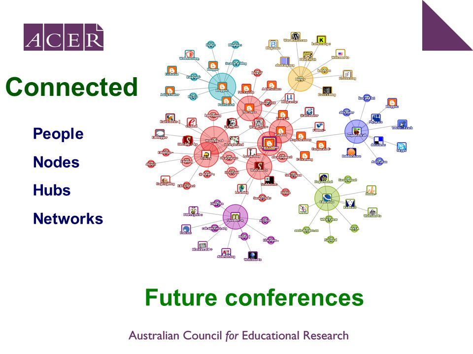 Connected People Nodes Hubs Networks Future conferences