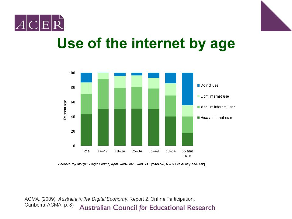 Use of the internet by age ACMA. (2009). Australia in the Digital Economy. Report 2: Online Participation. Canberra: ACMA. p. 8)