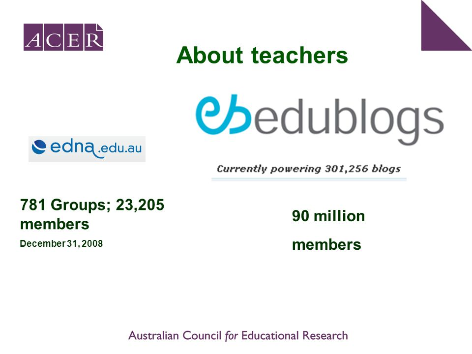 About teachers 781 Groups; 23,205 members December 31, 2008 90 million members