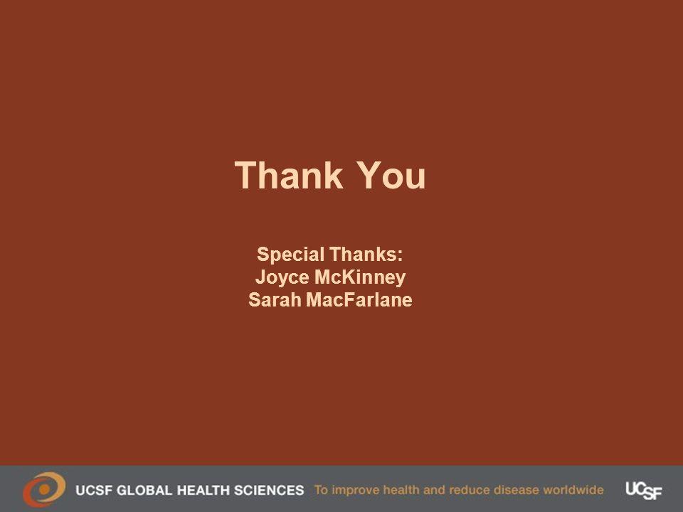 Thank You Special Thanks: Joyce McKinney Sarah MacFarlane