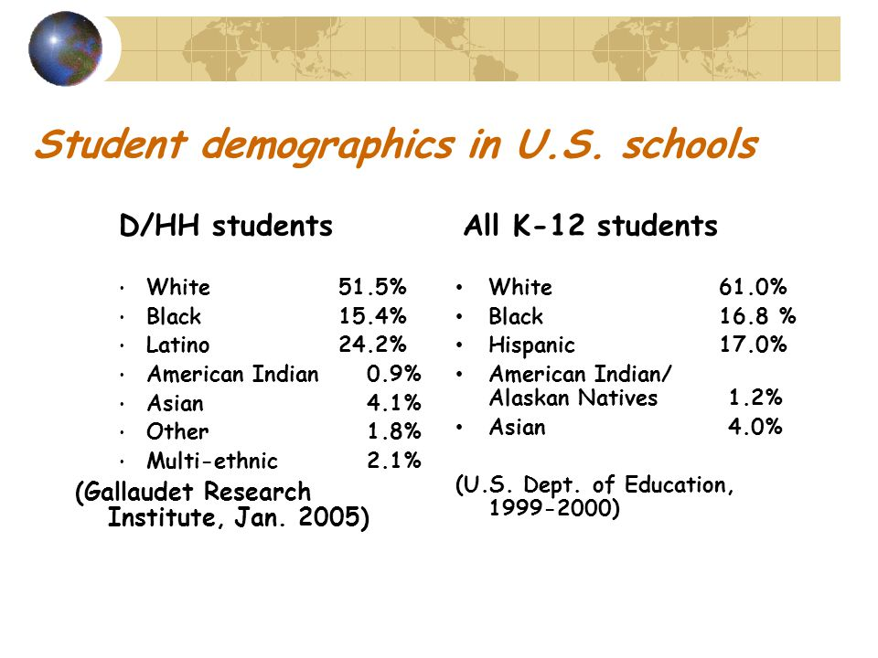 Student demographics in U.S.