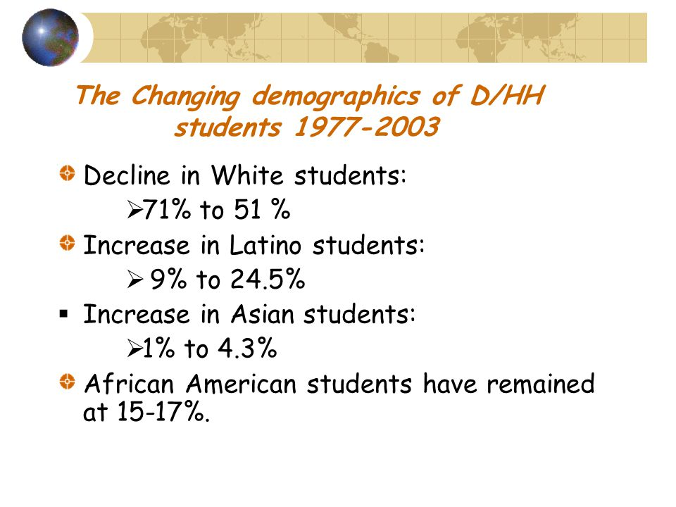 The Changing demographics of D/HH students Decline in White students: 71% to 51 % Increase in Latino students: 9% to 24.5% Increase in Asian students: 1% to 4.3% African American students have remained at 15-17%.