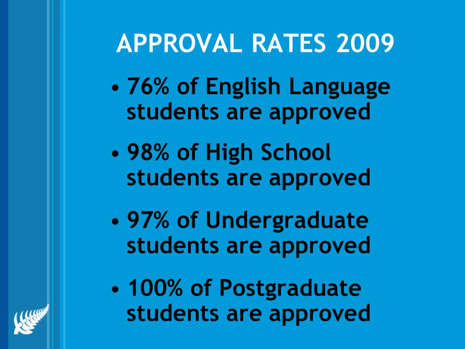 APPROVAL RATES 2009 76% of English Language students are approved 98% of High School students are approved 97% of Undergraduate students are approved 100% of Postgraduate students are approved