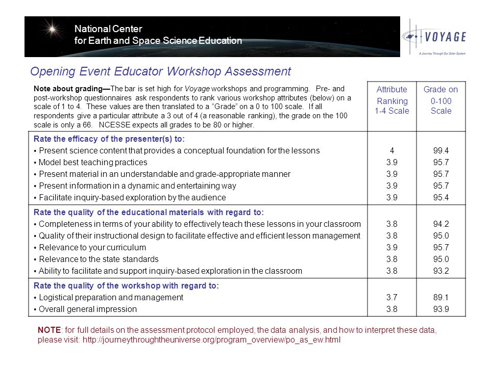 National Center for Earth and Space Science Education Opening Event Educator Workshop Assessment Note about gradingThe bar is set high for Voyage workshops and programming.