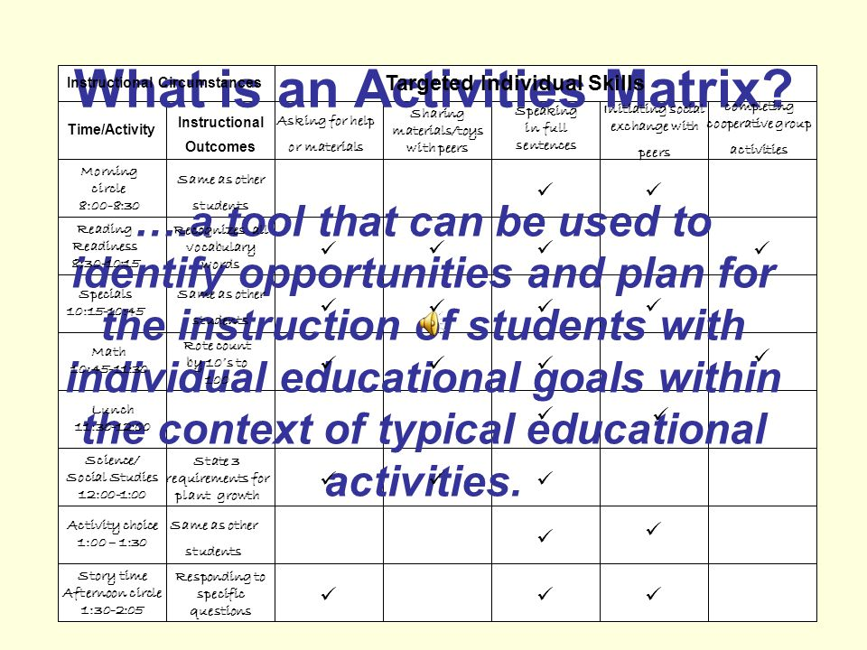 What is an Activities Matrix.