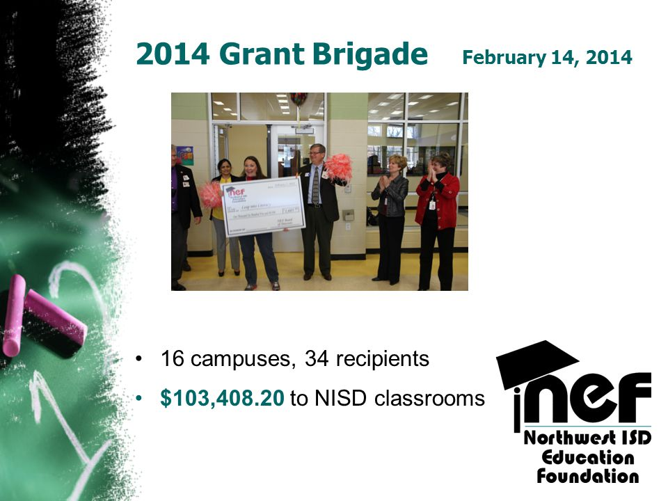 Grant Funding 2012-2013 NISD staff raised - $53,000 2013-2014 $106,000 available for grants Historically, NEF has matched staff donations with community donations.