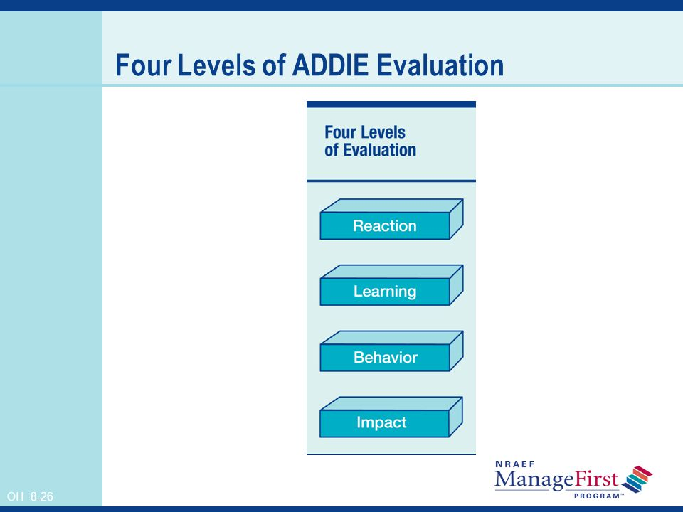 OH 8-26 Four Levels of ADDIE Evaluation