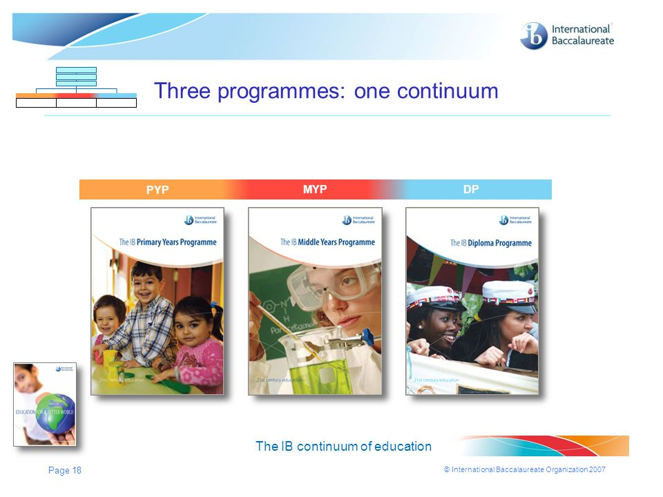 © International Baccalaureate Organization 2007 Page 18 MYPDPPYP The IB continuum of education MYPDPPYP MYPDP Three programmes: one continuum