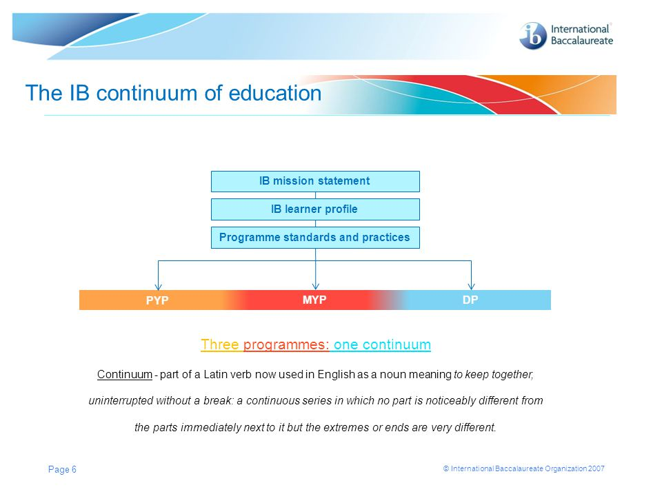 © International Baccalaureate Organization 2007 Page 6 IB mission statement MYPDP The IB continuum of education PYP MYPDP Programme standards and prac