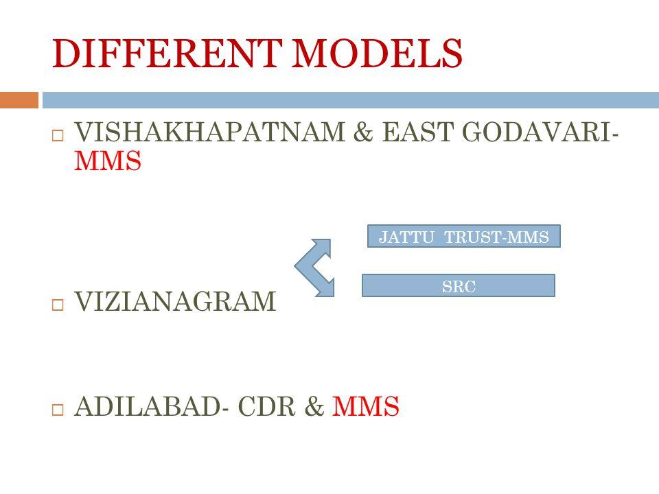 DIFFERENT MODELS VISHAKHAPATNAM & EAST GODAVARI- MMS VIZIANAGRAM ADILABAD- CDR & MMS JATTU TRUST-MMS SRC