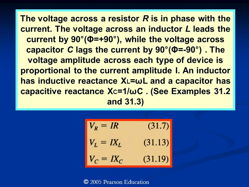 The voltage across a resistor R is in phase with the current.