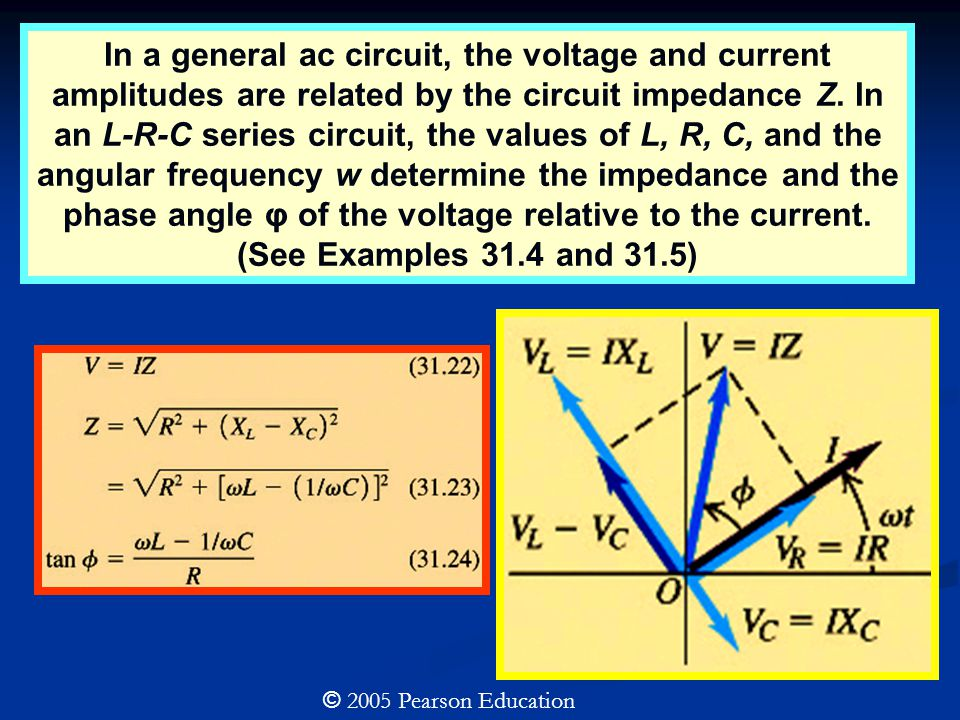 In a general ac circuit, the voltage and current amplitudes are related by the circuit impedance Z.