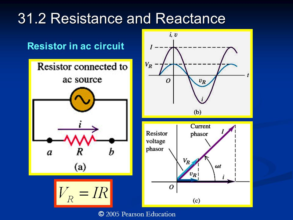 31.2 Resistance and Reactance © 2005 Pearson Education Resistor in ac circuit