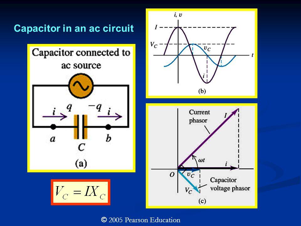 © 2005 Pearson Education R,X ω R XLXL XCXC