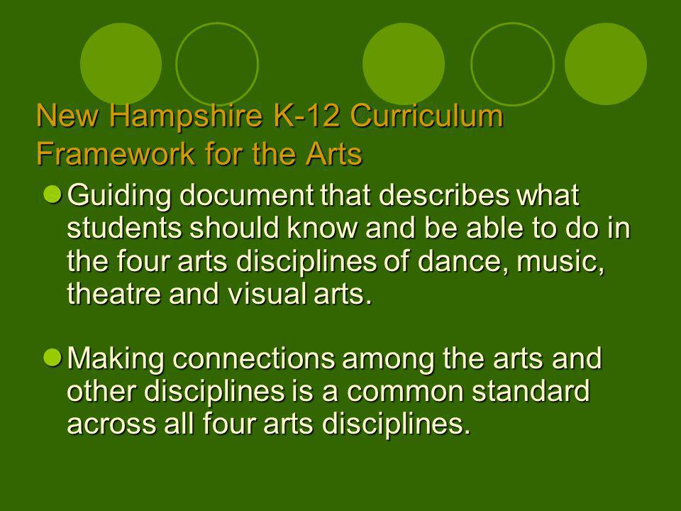 Arts defined as: Dance, music, theatre and visual art Dance, music, theatre and visual art What about poetry, creative writing, media arts, film… What about poetry, creative writing, media arts, film… All schools K-12 in New Hampshire are required to offer instruction in music and visual art, while providing opportunities for students to study dance and theatre All schools K-12 in New Hampshire are required to offer instruction in music and visual art, while providing opportunities for students to study dance and theatre ½ credit required for HS graduation ½ credit required for HS graduation