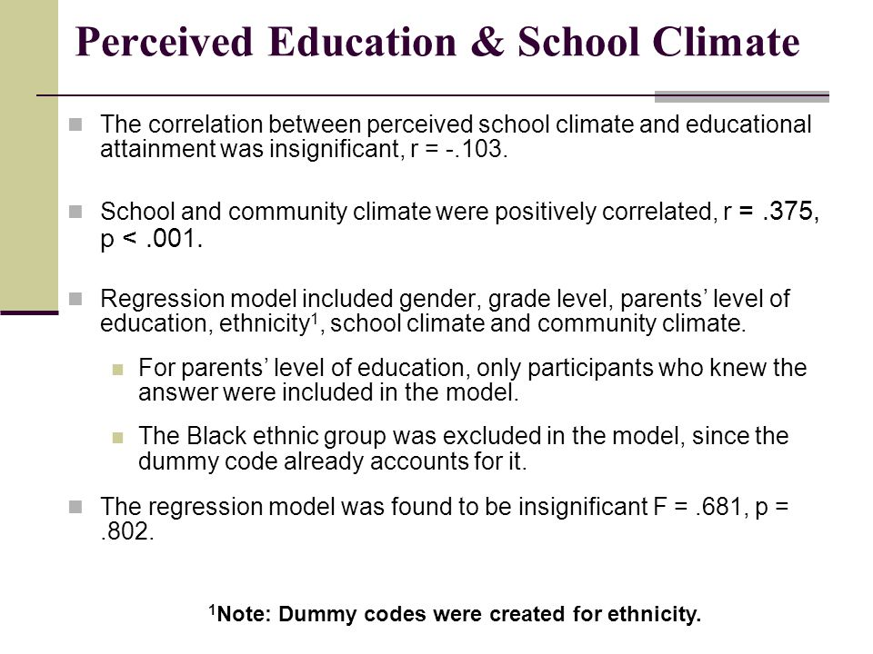 Perceived Education & School Climate The correlation between perceived school climate and educational attainment was insignificant, r = -.103.