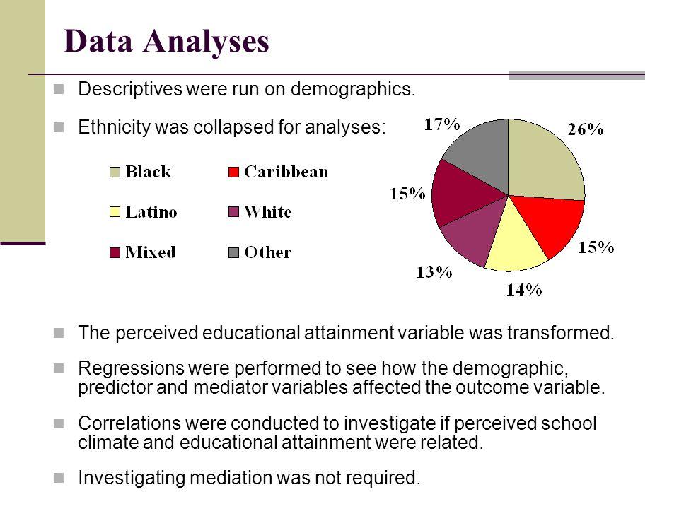 Data Analyses Descriptives were run on demographics.