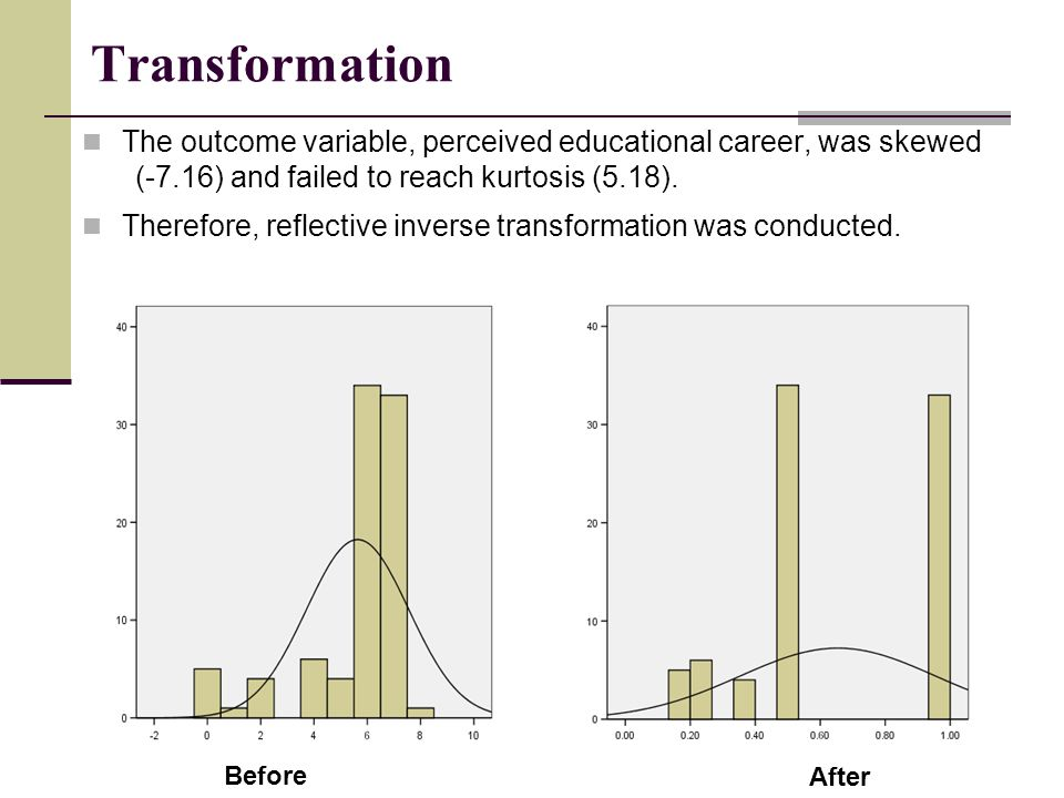 Transformation The outcome variable, perceived educational career, was skewed (-7.16) and failed to reach kurtosis (5.18).