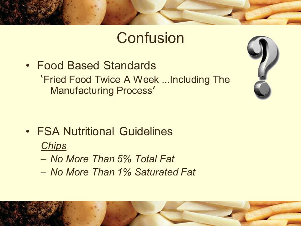 Confusion Food Based Standards Fried Food Twice A Week … Including The Manufacturing Process FSA Nutritional Guidelines Chips –No More Than 5% Total Fat –No More Than 1% Saturated Fat