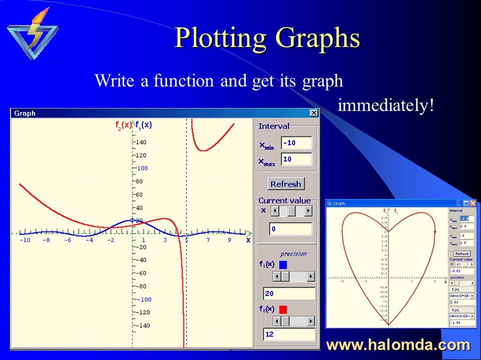 Plotting Graphs Write a function and get its graph immediately! www.halomda.com