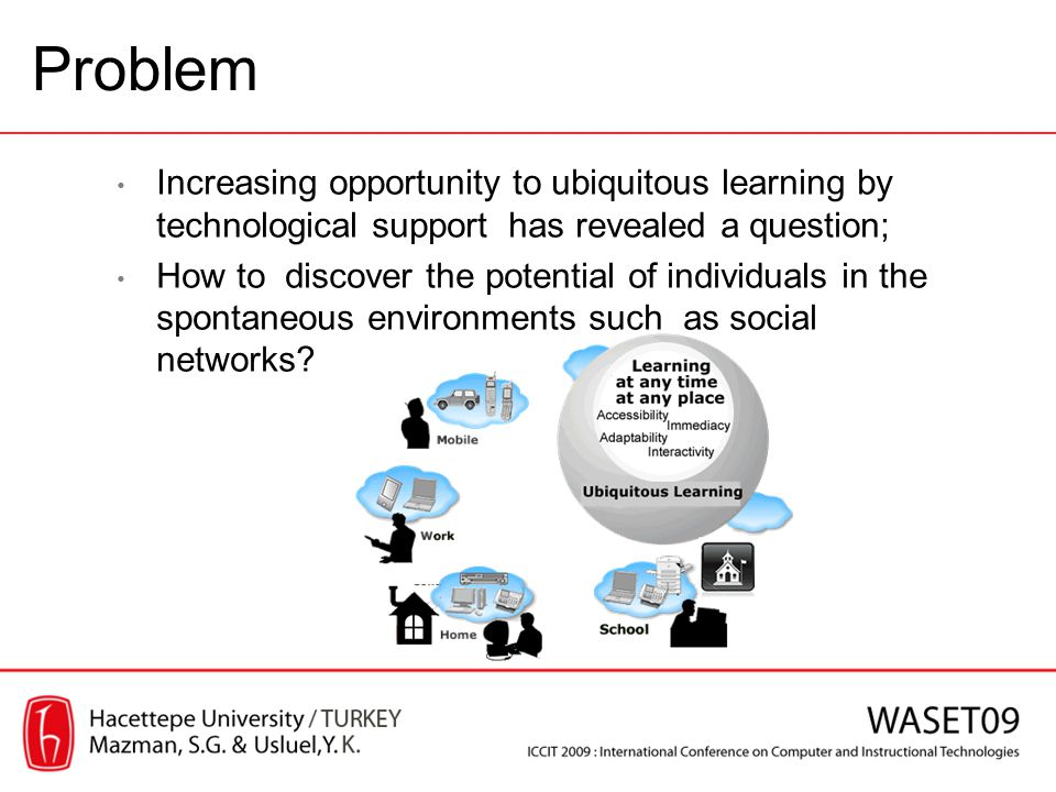 Increasing opportunity to ubiquitous learning by technological support has revealed a question; How to discover the potential of individuals in the sp