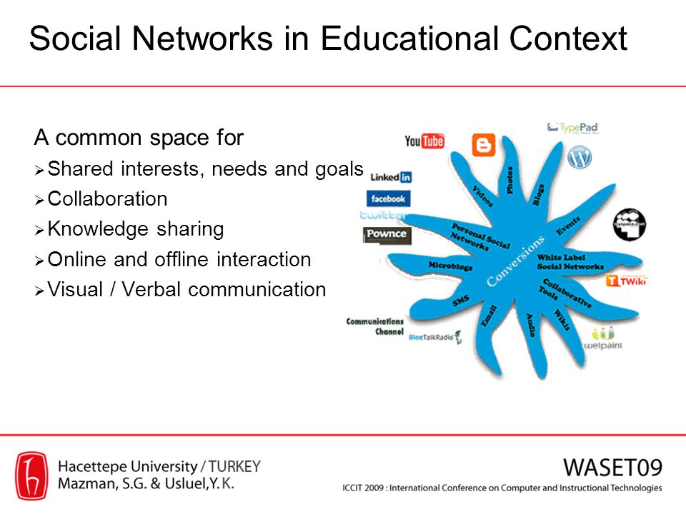 Social Networks in Educational Context A common space for Shared interests, needs and goals Collaboration Knowledge sharing Online and offline interac