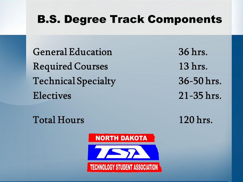 B.S. Degree Track Components General Education36 hrs.
