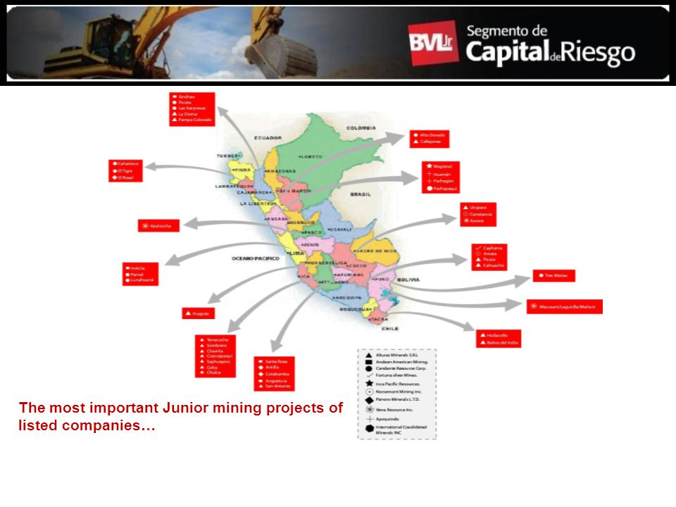 The most important Junior mining projects of listed companies…