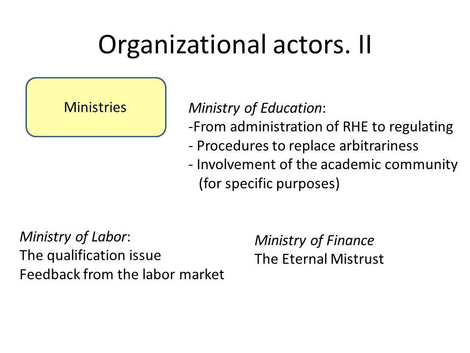Organizational actors.