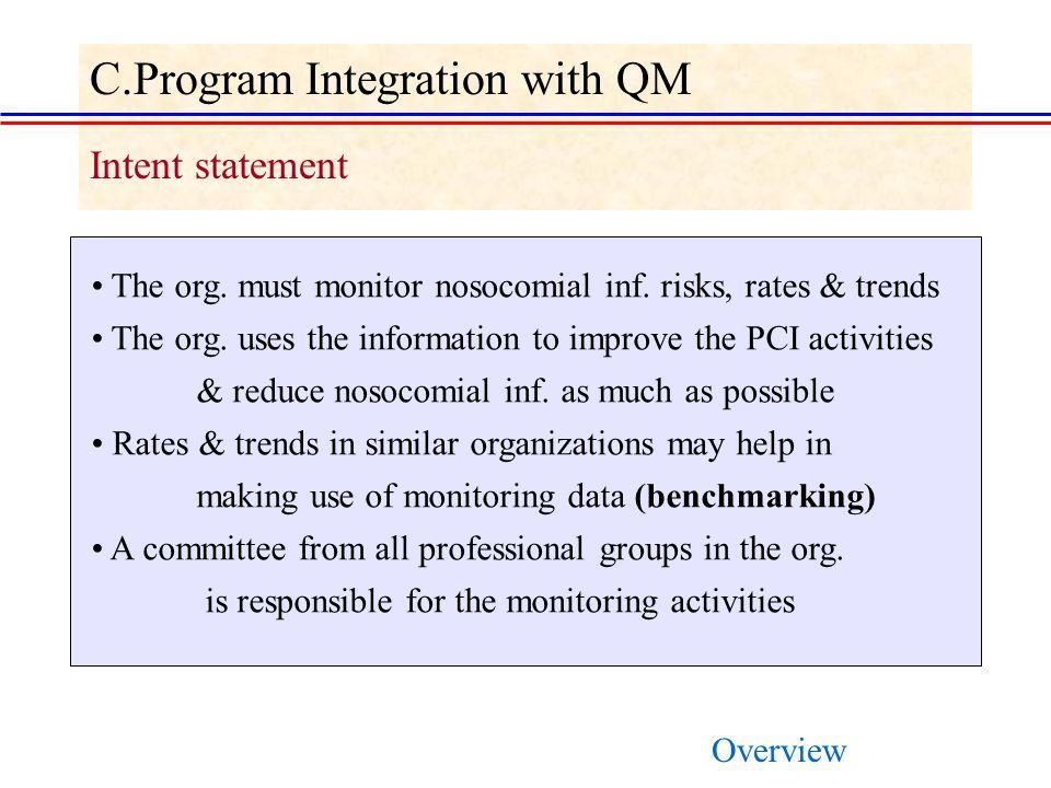 C.Program Integration with QM Intent statement The org.
