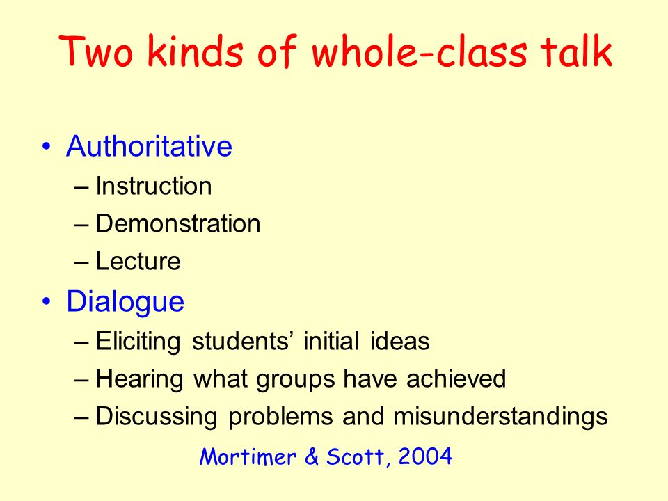Two kinds of whole-class talk Authoritative –Instruction –Demonstration –Lecture Dialogue –Eliciting students initial ideas –Hearing what groups have achieved –Discussing problems and misunderstandings Mortimer & Scott, 2004